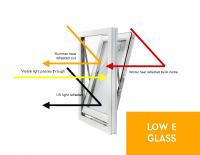 Find out more about Low E Glass